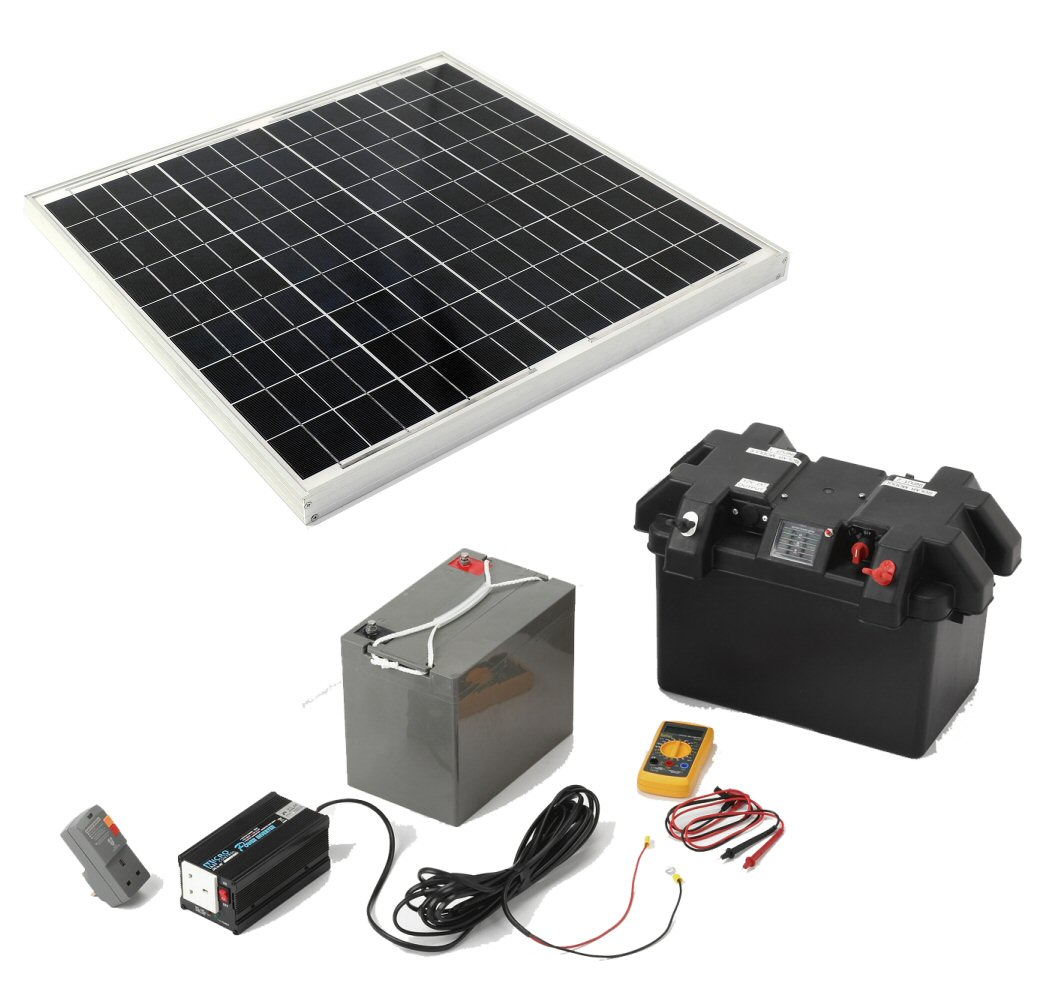 Employing Solar Power To Operate Your Organization